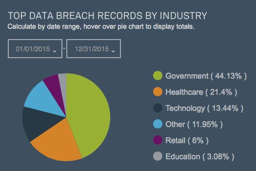 cyber security_data breaches 2