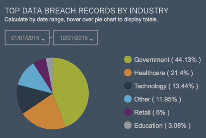 data breach 2