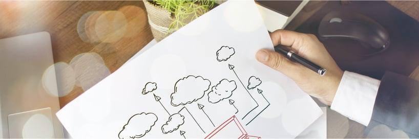 Cloud Security Guidance
