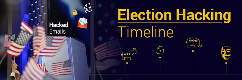 A Timeline of Cyber Security Incidents in the 2016 Election