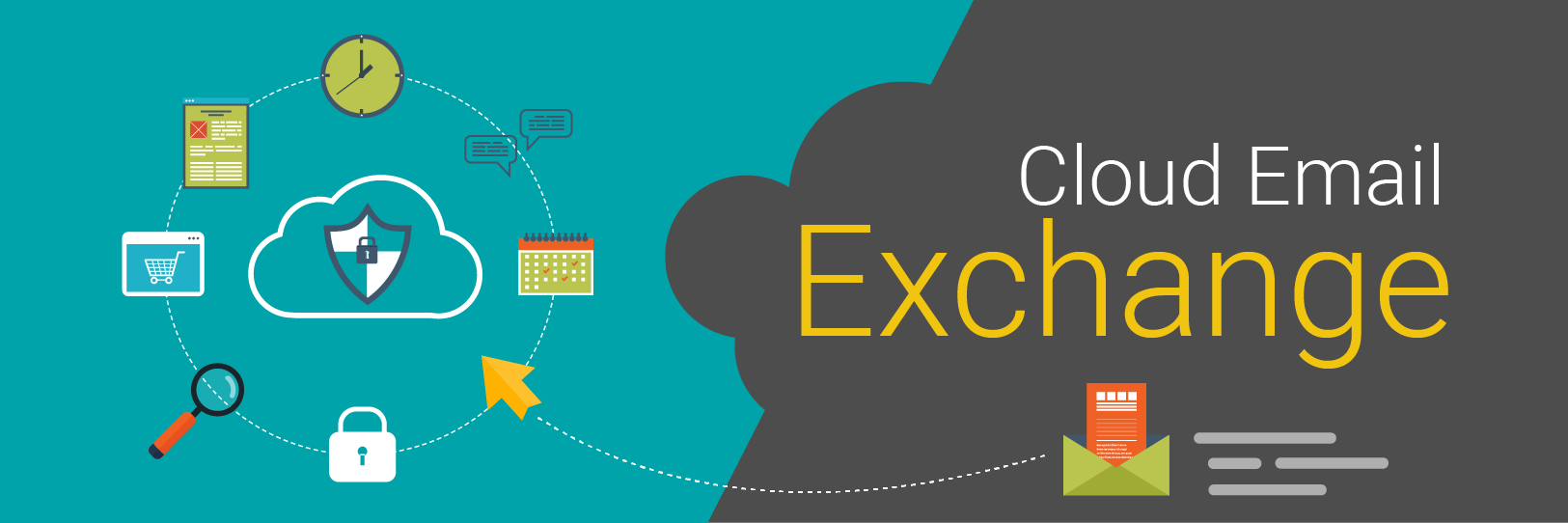 Cloud Data Protection Must Extend to Secure Email Exchange